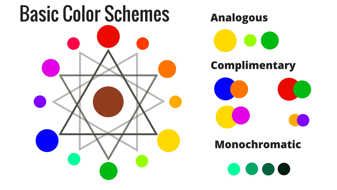 Color Theory Chart © Createful Art
